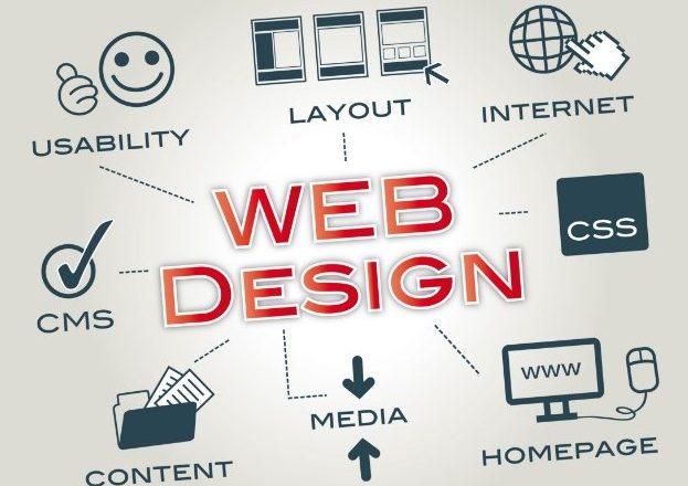 Najpoznatije platforme za izradu internetske trgovine